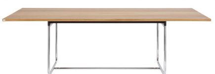 collezione_s_1070 Thonet tavolo design
